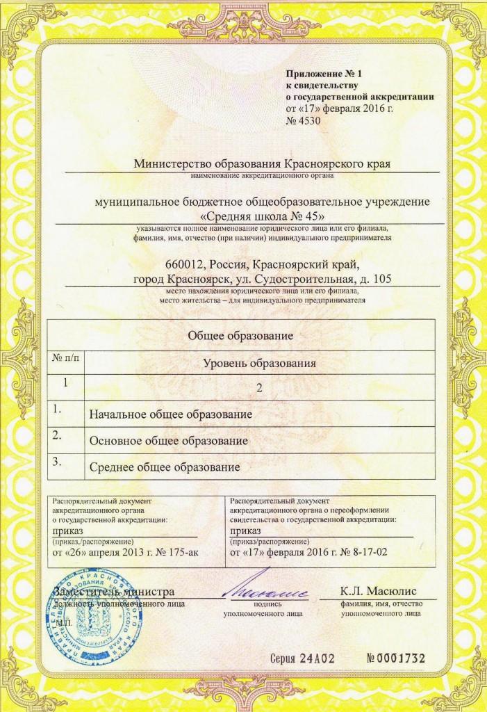 2016_02_17_Свидетельство об аккредитации_Приложение